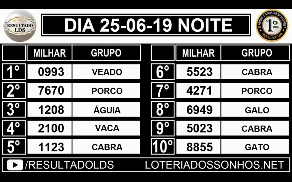 loteria-dos-sonhos-2