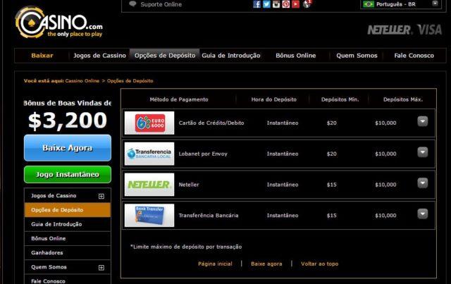Neteller Casino | Bonus de $ 400 | Casino.com Brasil